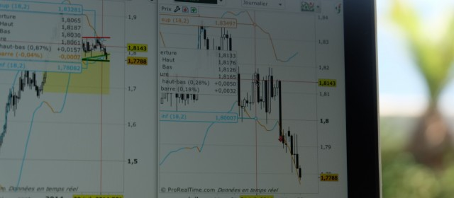 2. Short strategy monitoring on GBPAUD and EURUSD. 08/24/2014